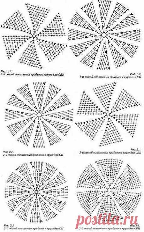 уроки вязания /Законы круга| Записи в рубрике уроки вязания | Дневник mila60