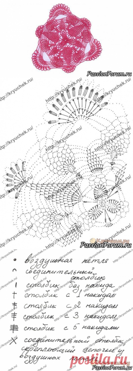 Треугольная салфетка   Вязаные крючком аксессуары