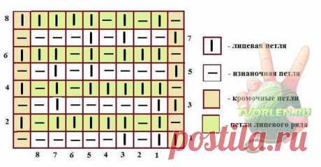 Узор с диагональными полосками – схема и описание вязания