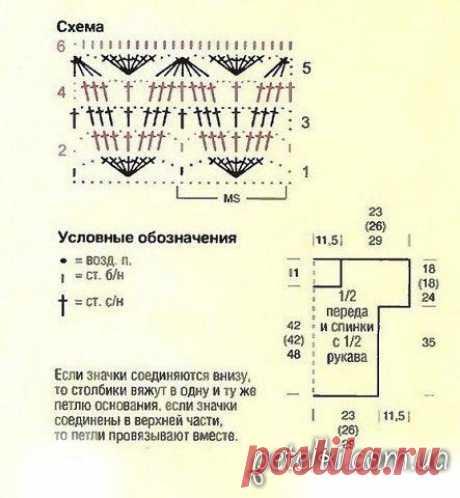 Кофточка волнистым узором. Схема вязания