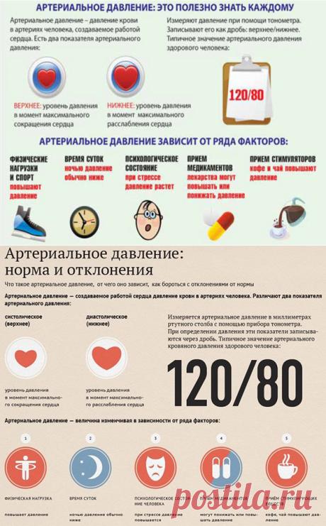 О том, почему повышенное давление может являться признаком очень серьезных проблем со здоровьем | 1news.az | Новости