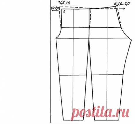 Китайские методики конструирования одежды. Оглавление При отклонении фигуры от типовой в полученные чертежи вносят необходимые коррективы, а при наличии модельных особенностей выполняют конструктивное моделирование. В случае отклонения фигур …
