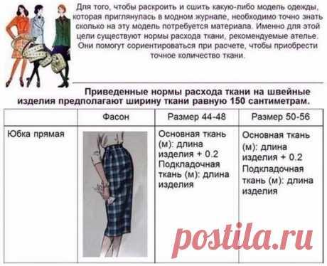 Нормы расхода ткани при шитье