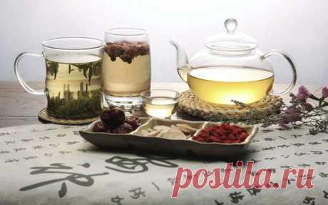 Ваш чай по знаку зодиака.