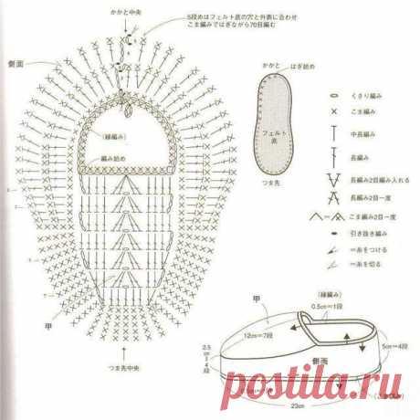KUFER z artystycznym rękodziełem : Kapcie, botki, sandały, bambosze - wzory