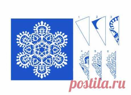Фотографии Дом рукоделия. Handmade, дизайн и декор – 129 альбомов