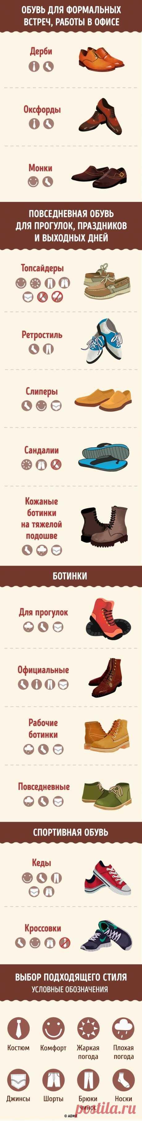 Мужская обувь и подбор стиля одежды