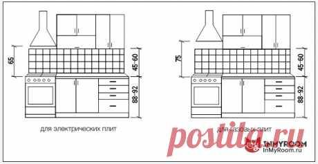 Эргономика кухни: как сделать удобную планировку На какой высоте повесить шкаф, чем грозит соседство плиты и холодильника, где разместить барную стойку – вместе со специалистом разбираем эти и другие нюансы грамотной планировки кухни