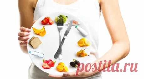 Правило 8 часов: диета, которая поможет похудеть и улучшить здоровье