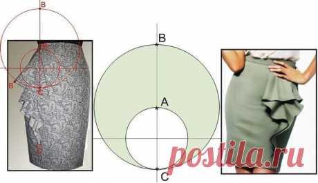 Моделирование красивого волана на юбке — Сделай сам, идеи для творчества - DIY Ideas