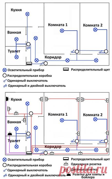 Монтаж электропроводки в квартире: видео, схемы — Asutpp