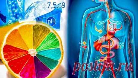 Как щелочная вода действует на наш организм и творит чудеса для общего здоровья Удивительная польза!Нет ничего лучше, чем начать день с вкусной, очищающей, освежающей лимонной воды, которая творит чудеса для общего здоровья! Однако знаете ли вы, что помимо своей способности способствовать оптимальному увлажнению, лимонная вода имеет целый ряд преимуществ для...