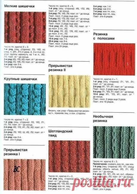 40 видов резинок спицами с описаниями (Вязание спицами) – Журнал Вдохновение Рукодельницы