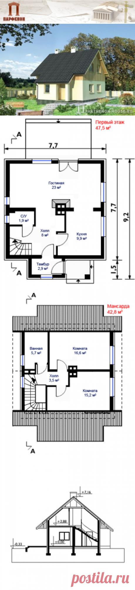 Готовый проект дачного дома К 141-6  Площадь застройки: 63,7 кв.м.  Площадь общая: 141,6 кв.м.  Площадь нетто: 90,3 кв.м.  Площадь жилая: 73,6 кв.м.  Кубатура: 351,2 куб.м.   Крыша:  Площадь крыши: 91,2 кв.м.  Угол наклона крыши: 40.  Кубатура древесины стропильной конструкции крыши: 6,0 куб.м.   Технология и конструкция: керамика.