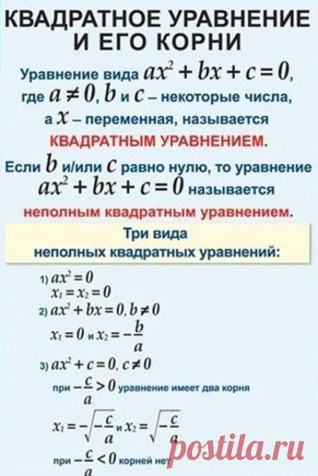 Это пособие предназначено, как для работы в классе, так и для самостоятельной работы ребенка дома  Памятки и таблицы по математике
