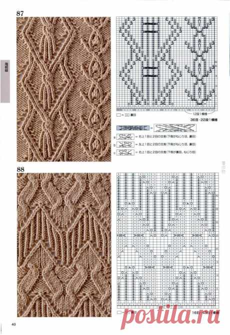 The Japanese openwork patterns - part No. 4 - Fashionable knitting