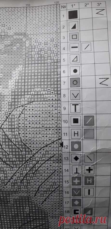 Классификация схем вышивки крестом. Виды стежков, которые могут встречаться при вышивании крестиком . | Рукодельная Лиса | Яндекс Дзен