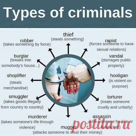 Types of criminals