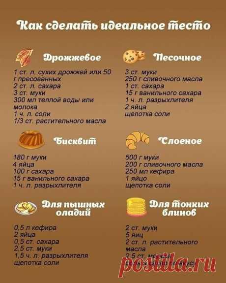 ИНТЕРЕСНАЯ ПОДБОРКА ТЕСТА.  Слоеное тесто  Понадобится:  1 литр воды, 2 яйца, 1,9 кг муки, 10 гр. соли, 10 гр. соды гашеной уксусом, 900 гр. маргарина 82% жирности не меньше. Приготовление: Замешиваем тесто из указанных ингредиентов кроме маргарина. Разделяем тесто на пять равных кусков (примерно по 0,5 кг каждый). Раскатываем каждый кусок по очереди в пласт. На середину каждой лепешки натираем на крупной терке по 180 гр. замороженного маргарина. Натерли — в морозильник, н...