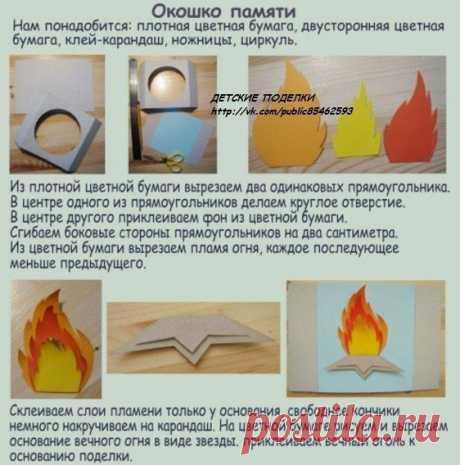 Открытка с вечным огнём