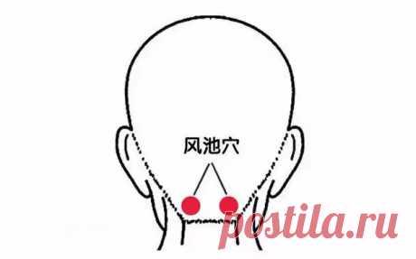 «Точка Конфуция» — выключатель стресса, напряженности и гарант ясного ума - Народная медицина - медиаплатформа МирТесен