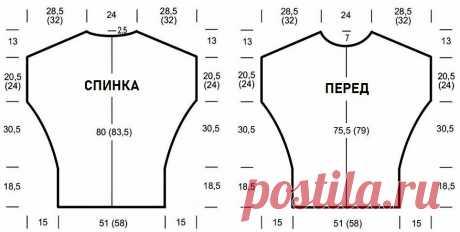 2 модные красивые безрукавки для девушек и женщин большого размера, связанные спицами   Идеи рукоделия   Яндекс Дзен