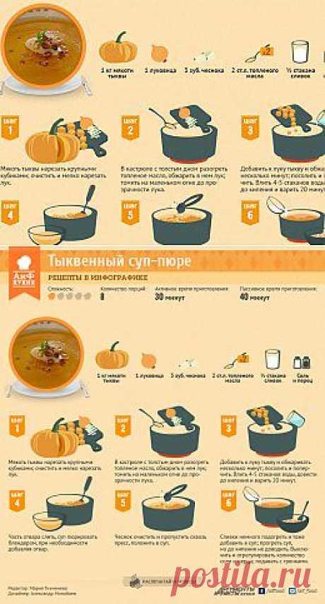 Простой рецепт крем-супа из тыквы - Кухня - Аргументы и Факты