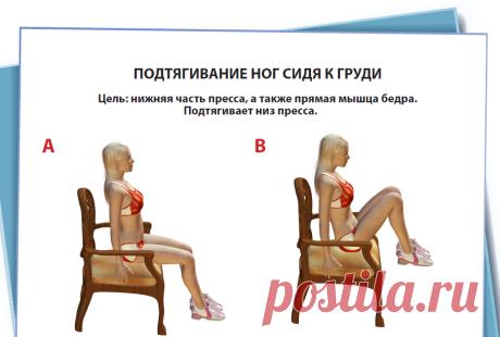 Как использовать СТУЛ для похудения