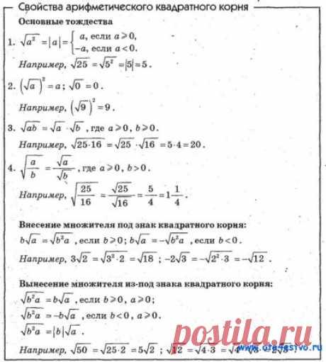 Математика(Алгебра) в таблицах и схемах