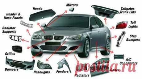 Думаю, будет полезно знать... 1. absorber - амортизатор 2. accelerator - акселератор 3. accumulator - аккумулятор 4. battery - аккумулятор 5. blinker - указатель поворота 6. body - кузов 7. bonnet - капот 8. boot - багажник 9. brake - тормоз 10. brake light - стоп-сигнал 11. bulbs - лампы 12. bumper - бампер 13. cab - кабина 14. cabriolet - кабриолет 15. carburettor - карбюратор 16. chassis - шасси 17. clutch - сцепление 18. components - детали 19. cooling system - система охлаждения 20.…