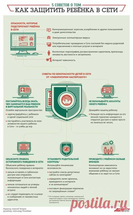 Как защитить ребёнка в Сети: 5 советов : Интернет : Компьютеры : Subscribe.Ru
