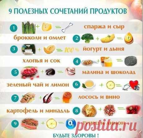9 полезных сочетаний продуктов