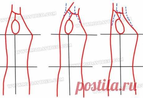 осанка и её влияние на баланс плечевого изделия | курсы кройки и шитья потомственного портного тимофеева александра