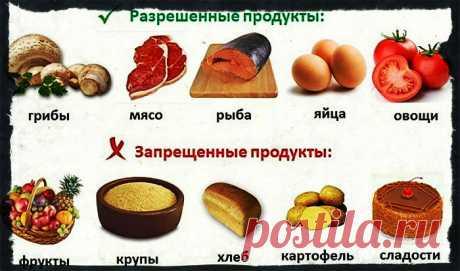 Низкоуглеводная диета для похудения: меню на неделю и таблица продуктов