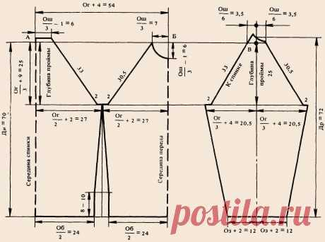 Изображение:Строим выкройку реглан для вязания детям и взрослым, вязание ... Найдено в Google. Источник: buepl.spb.ru.