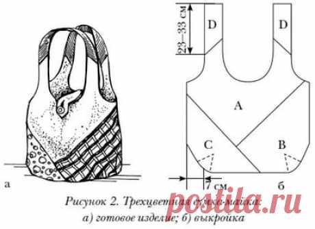 сумки из старых джинсов своими руками выкройки для очень тупых: 11 тыс изображений найдено в Яндекс.Картинках