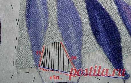 Мастер класс Азы swing-knitting (поворотное вязание): Дневник группы «ВЯЖЕМ ПО ОПИСАНИЮ»: Группы - женская социальная сеть myJulia.ru