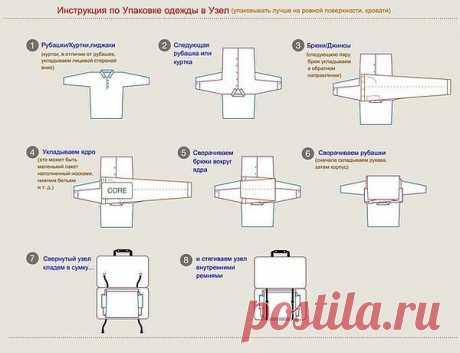 Инструкция по упаковке одежды.