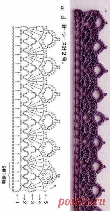 Подборка схем для вязаной каймы