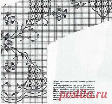 Схемы вязания крючком кофточек для женщин: модные, летние, красивые, японские мотивы. Схемы с описанием
