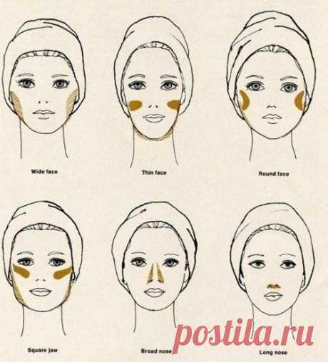 Корректируем лицо с помощью бронзанта или темной пудры.