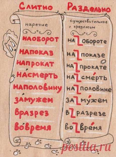 Las reglas del ruso en las estampas alegres »el Mundo Femenino