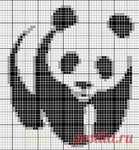 Los esquemas de las pandas