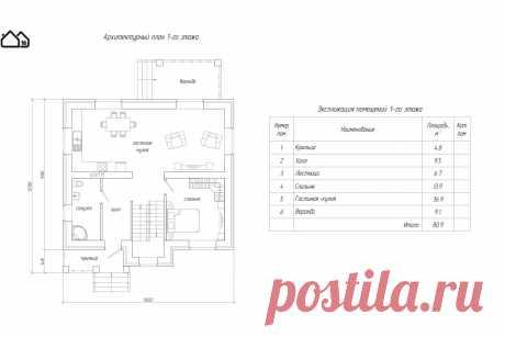 Проект двухэтажного дома ПМ1-155