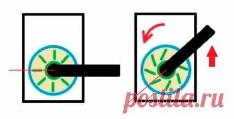 Одной понятной картинкой: почему вы часто меняете сайлентблоки подвески | OVER 9000 | Яндекс Дзен