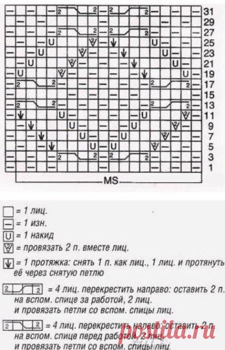 Узоры спицами со схемами. Подборка из 15 узоров. | Волшебные спицы | Яндекс Дзен
