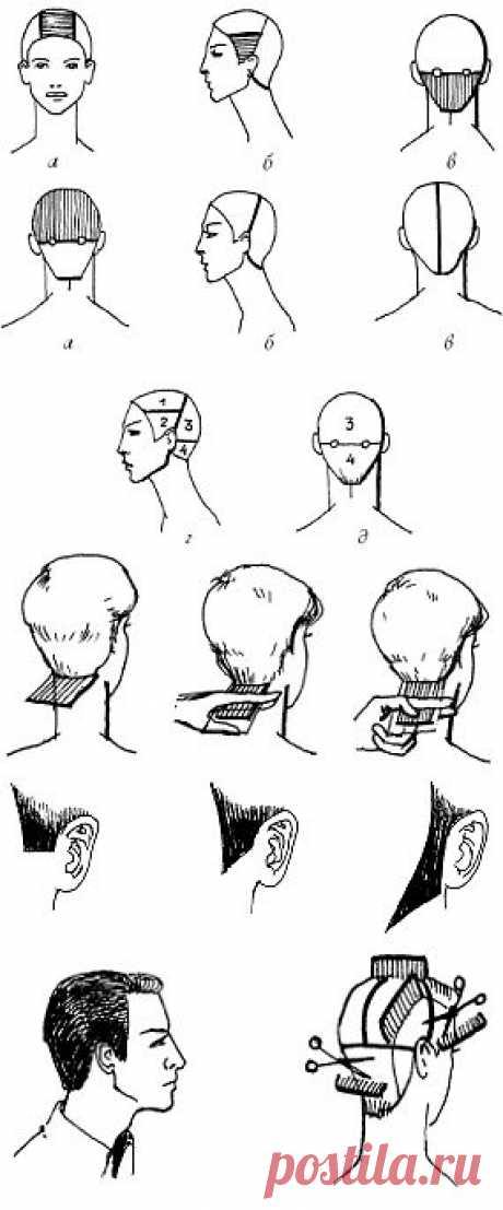 III. СТРИЖКА ВОЛОС / Профессия парикмахер. Учебное пособие