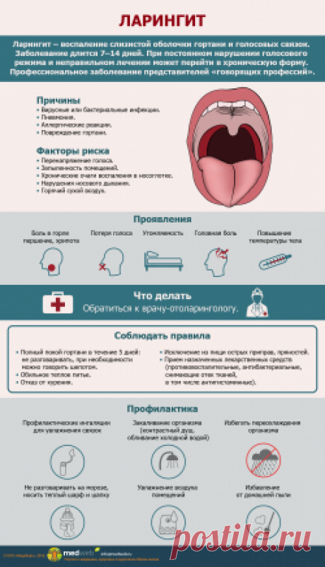Лающий кашель у ребенка без температуры - причины и лечения