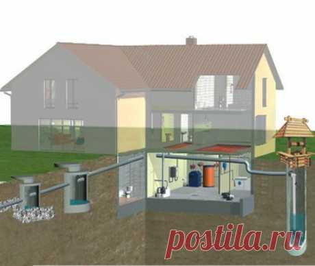 Канализация частного дома - Доска объявлений Краснодарского края | kuban-biznes.ru