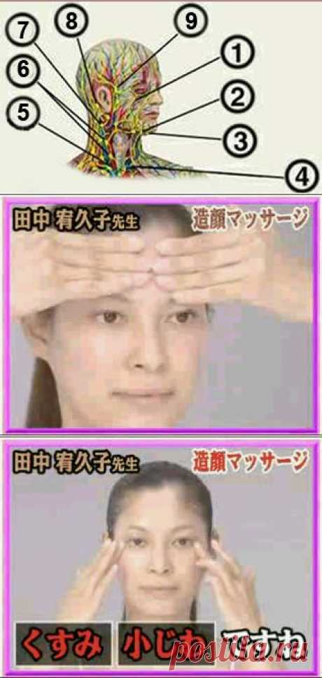 (+1) тема - При этом массаже, лицо разглаживается уже после первых сеансов! | КРАСОТА И ЗДОРОВЬЕ